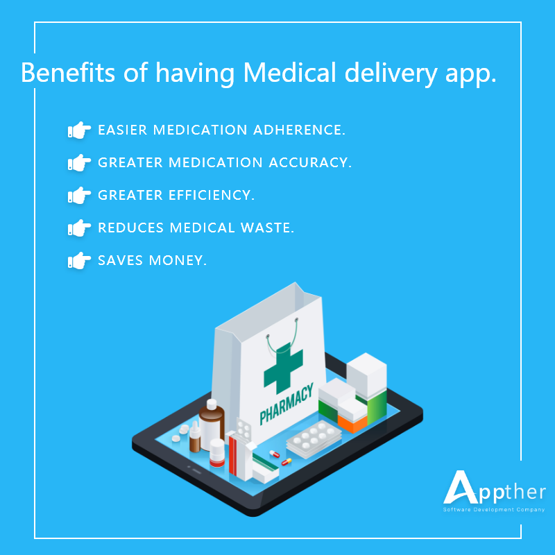 Benefits or Requirements of Medical Delivery App