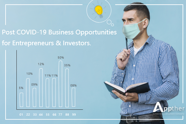 Post COVID-19 Era Business Opportunities for Entrepreneurs & Investors